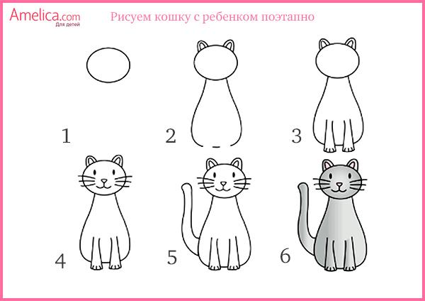 рисовать кота поэтапно ребенку