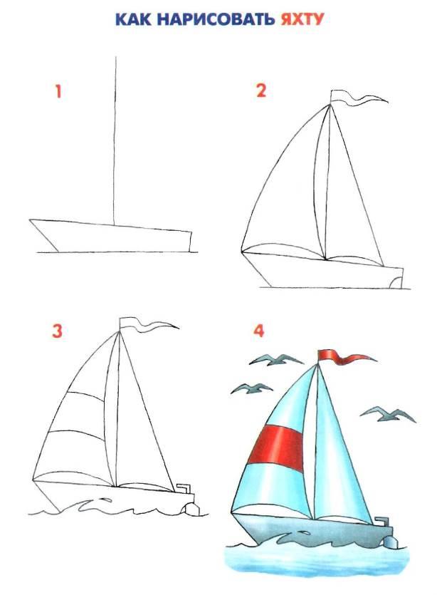 Как нарисовать яхту карандашом