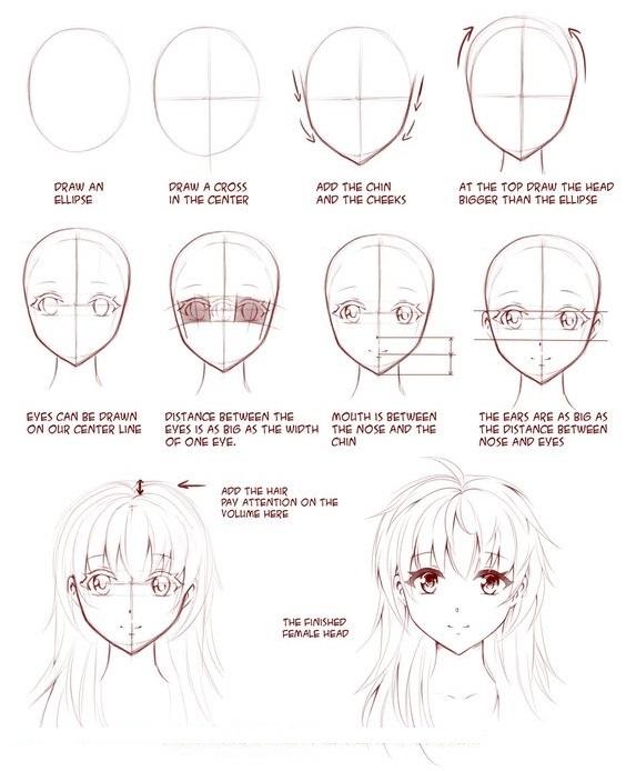 нарисовать лицо девушки аниме поэтапно